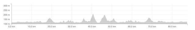 自行车海拔.jpg
