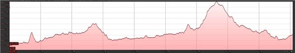 第一天45公里1.png