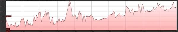 第二天50公里 1.png