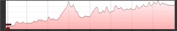 第三天20公里 1.png