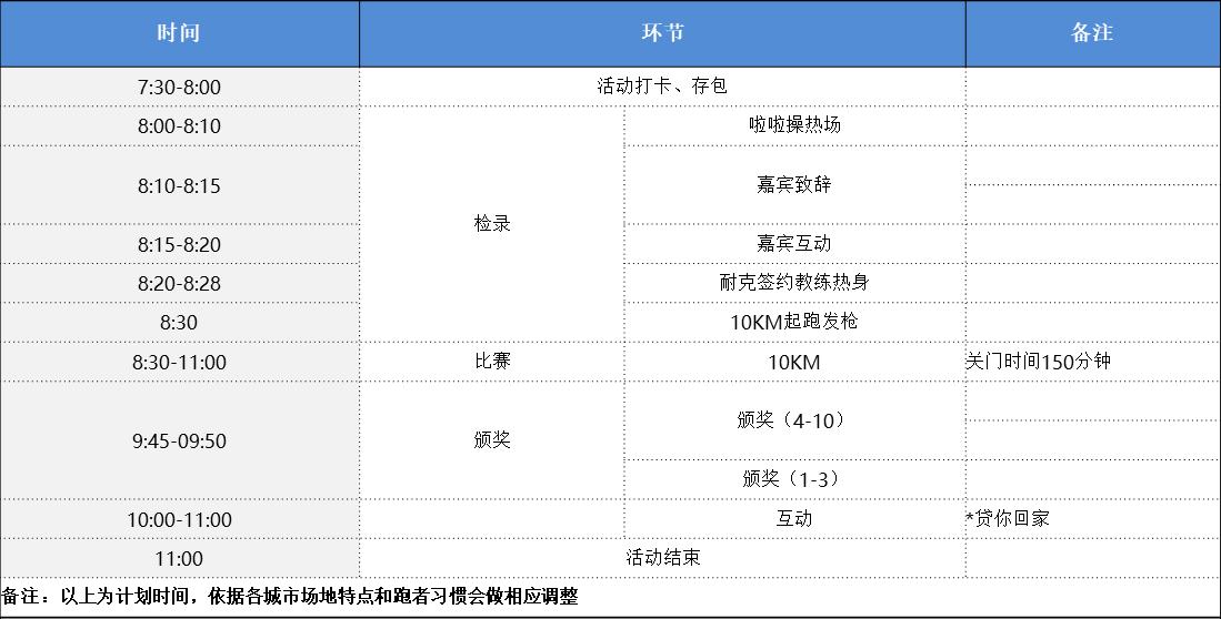 活动流程.png