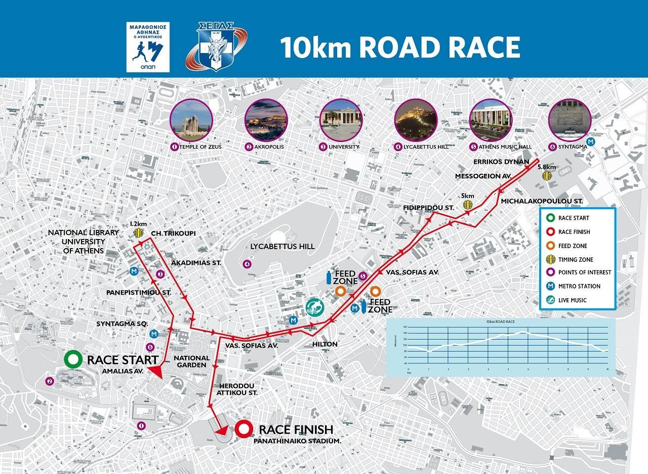 10公里路线图.jpg