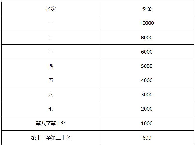 微信截图_20200102114030.png